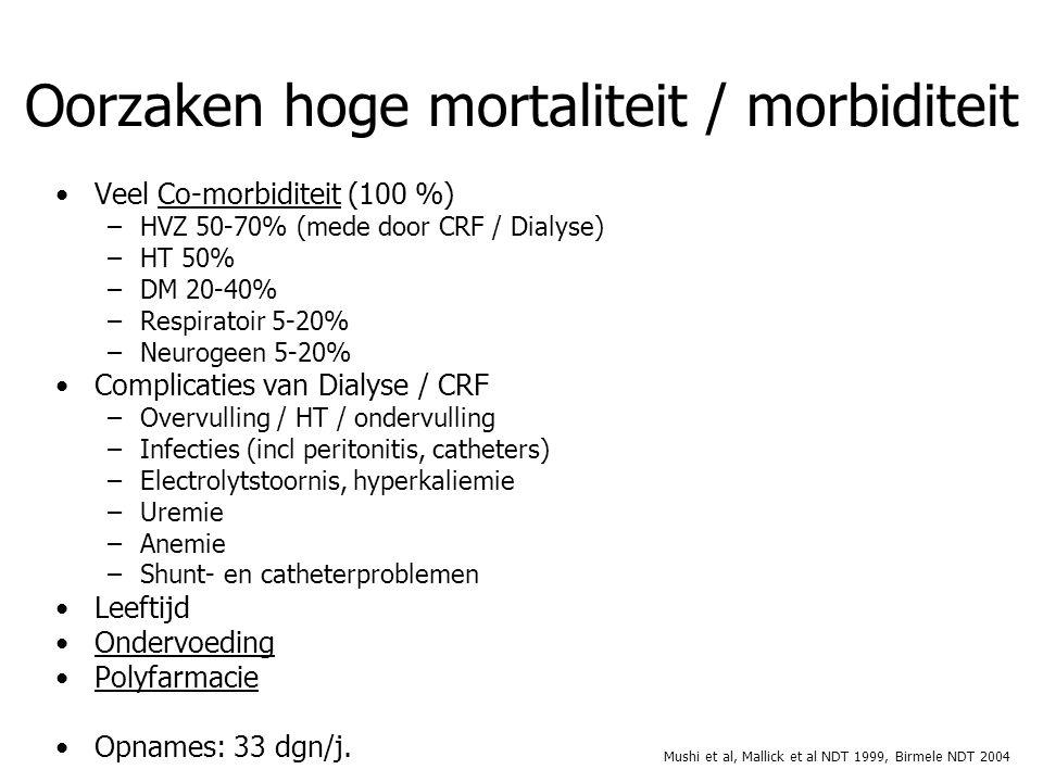 Oorzaken hoge mortaliteit / morbiditeit