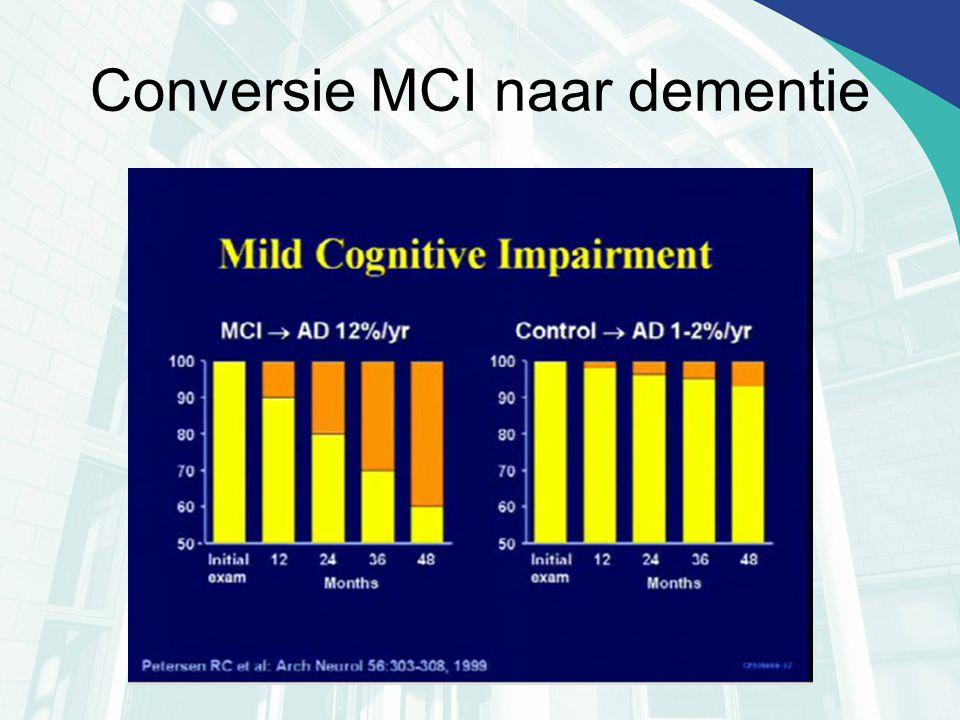 Conversie MCI naar dementie