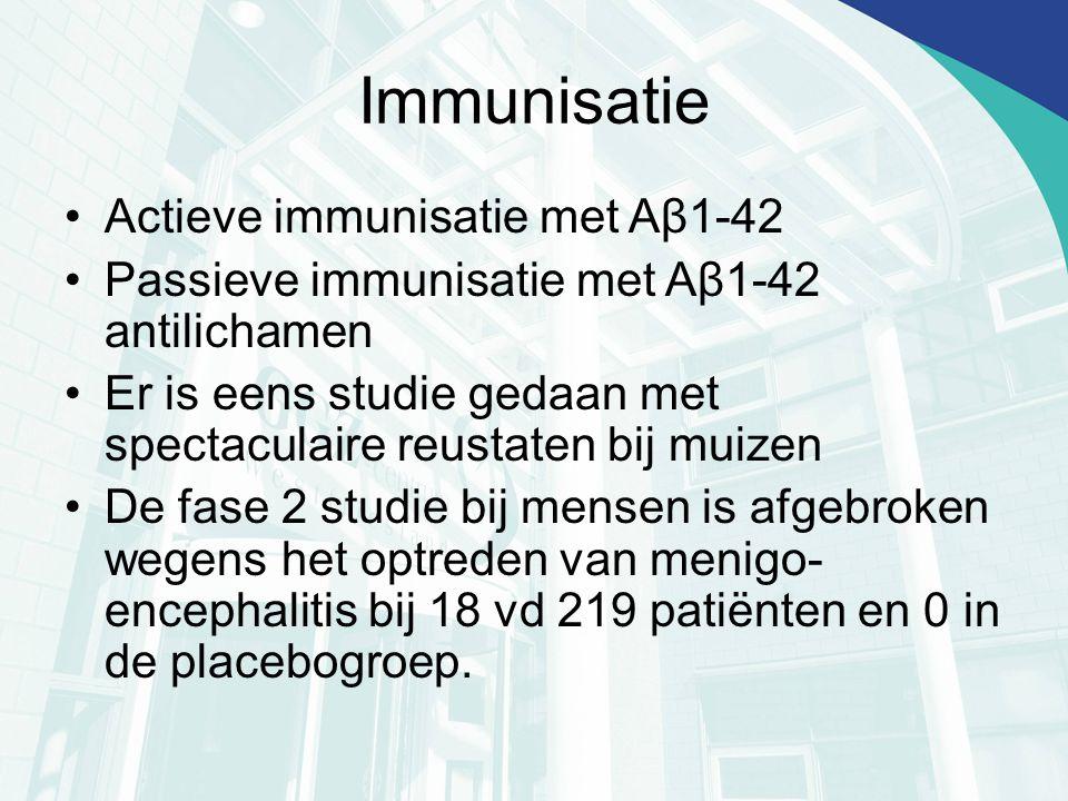 Immunisatie Actieve immunisatie met Aβ1-42