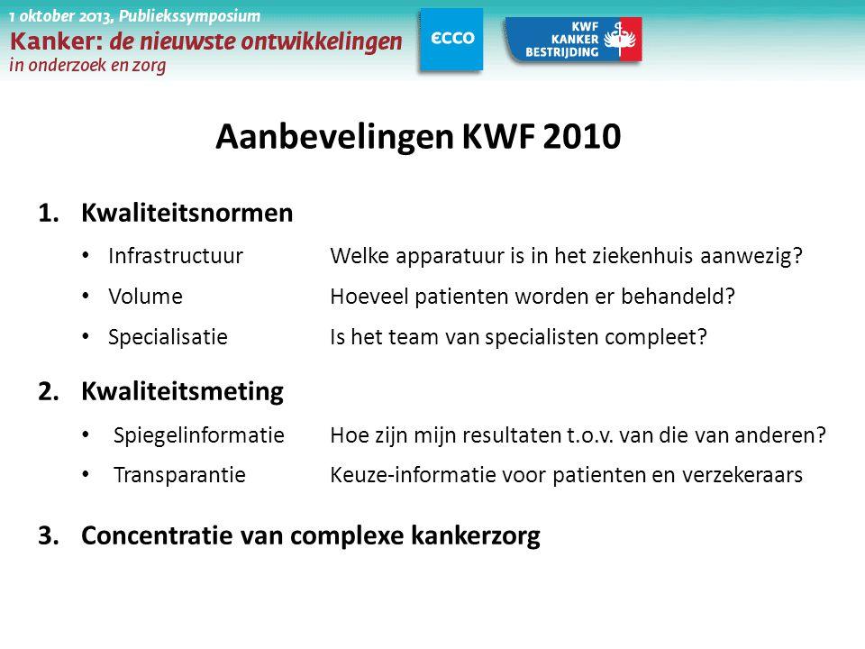 Aanbevelingen KWF 2010 Kwaliteitsnormen Kwaliteitsmeting