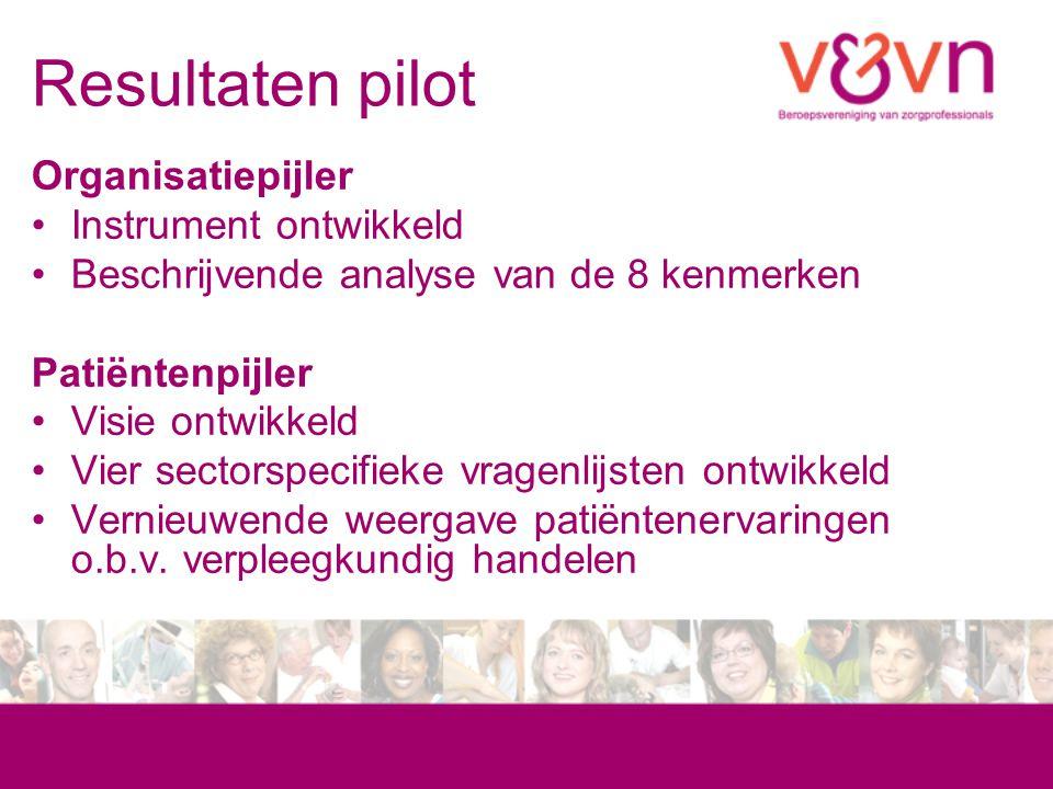 Resultaten pilot Organisatiepijler Instrument ontwikkeld