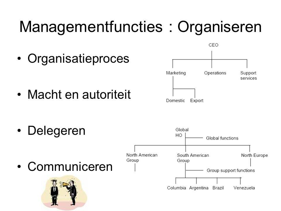 Managementfuncties : Organiseren