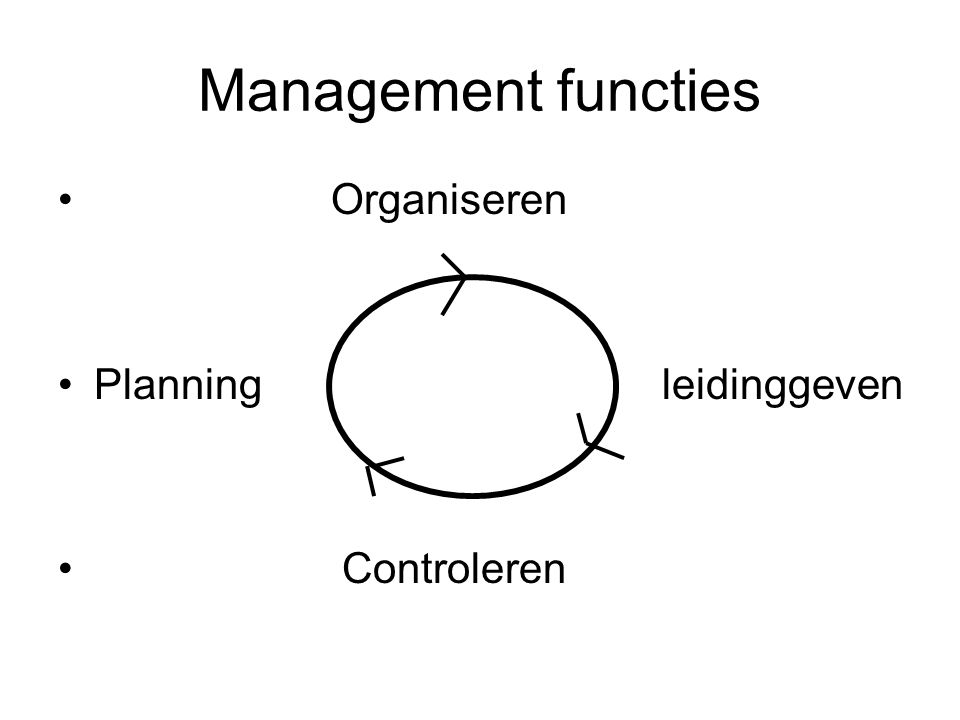 Management functies Organiseren Planning leidinggeven Controleren