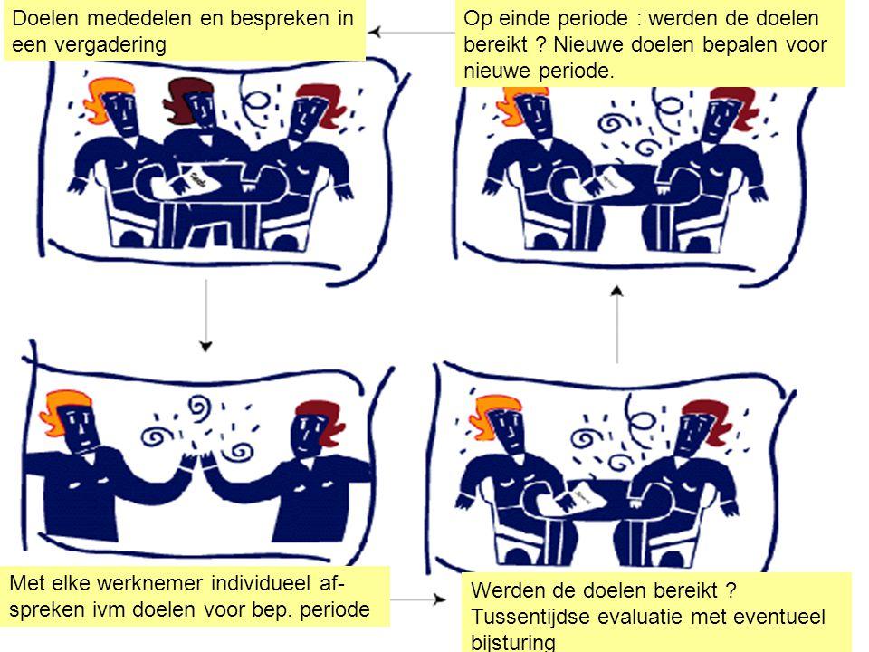 Doelen mededelen en bespreken in een vergadering