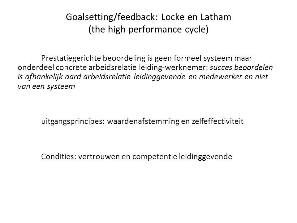 Goalsetting/feedback: Locke en Latham (the high performance cycle)