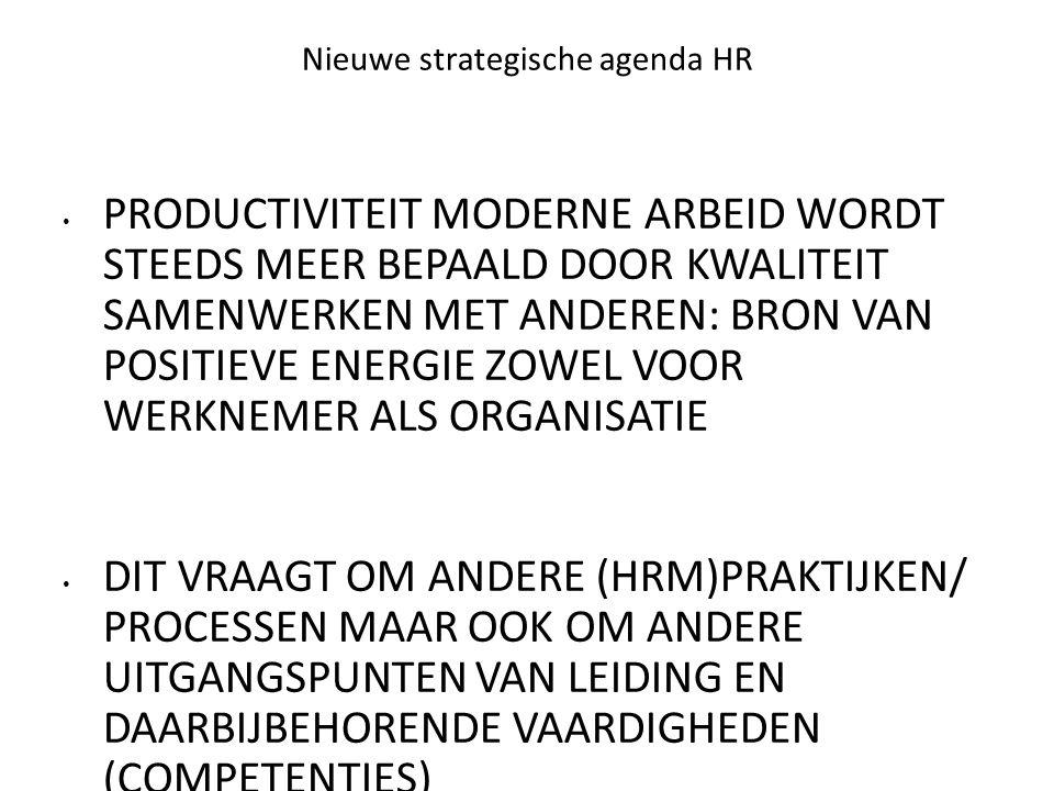 Nieuwe strategische agenda HR