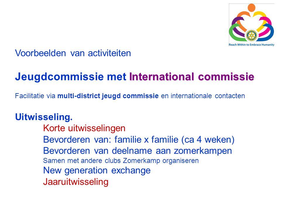 Jeugdcommissie met International commissie