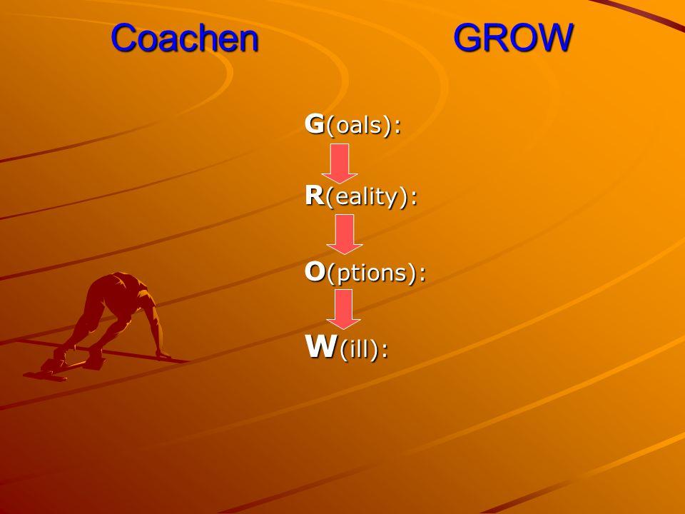 Coachen GROW G(oals): R(eality): O(ptions): W(ill):