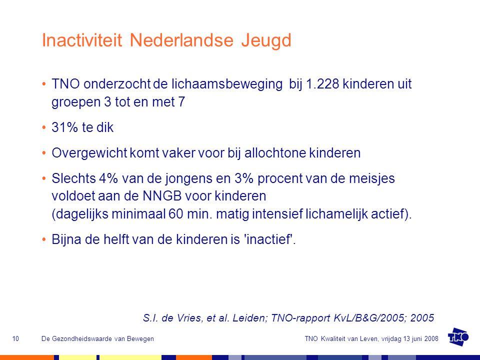 Inactiviteit Nederlandse Jeugd