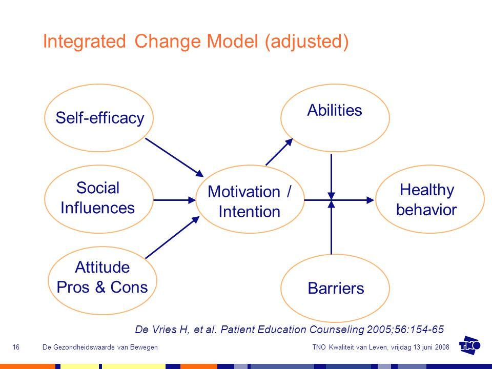 Integrated Change Model (adjusted)