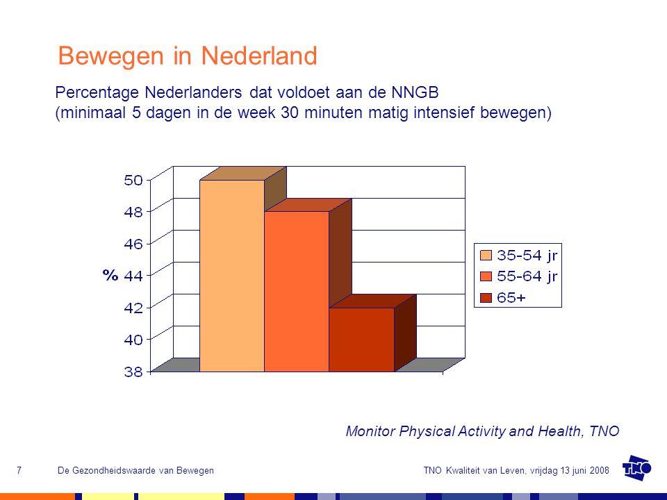 Bewegen in Nederland Percentage Nederlanders dat voldoet aan de NNGB