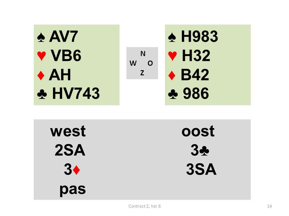 ♠ AV7 ♥ VB6 ♦ AH ♣ HV743 ♠ H983 ♥ H32 ♦ B42 ♣ 986 west oost 2SA 3♣