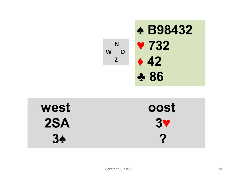 ♠ B98432 ♥ 732 ♦ 42 ♣ 86 west oost 2SA 3♥ 3♠ N W O Z