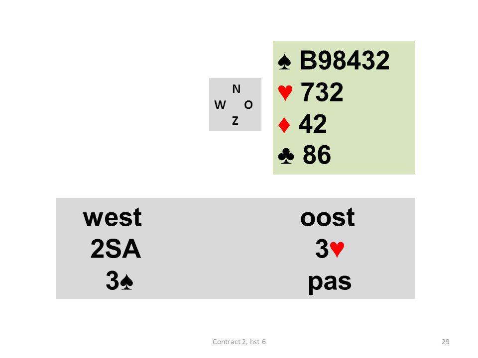 ♠ B98432 ♥ 732 ♦ 42 ♣ 86 west oost 2SA 3♥ 3♠ pas N W O Z