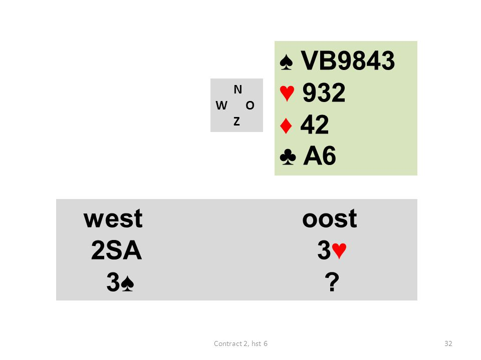 ♠ VB9843 ♥ 932 ♦ 42 ♣ A6 west oost 2SA 3♥ 3♠ N W O Z