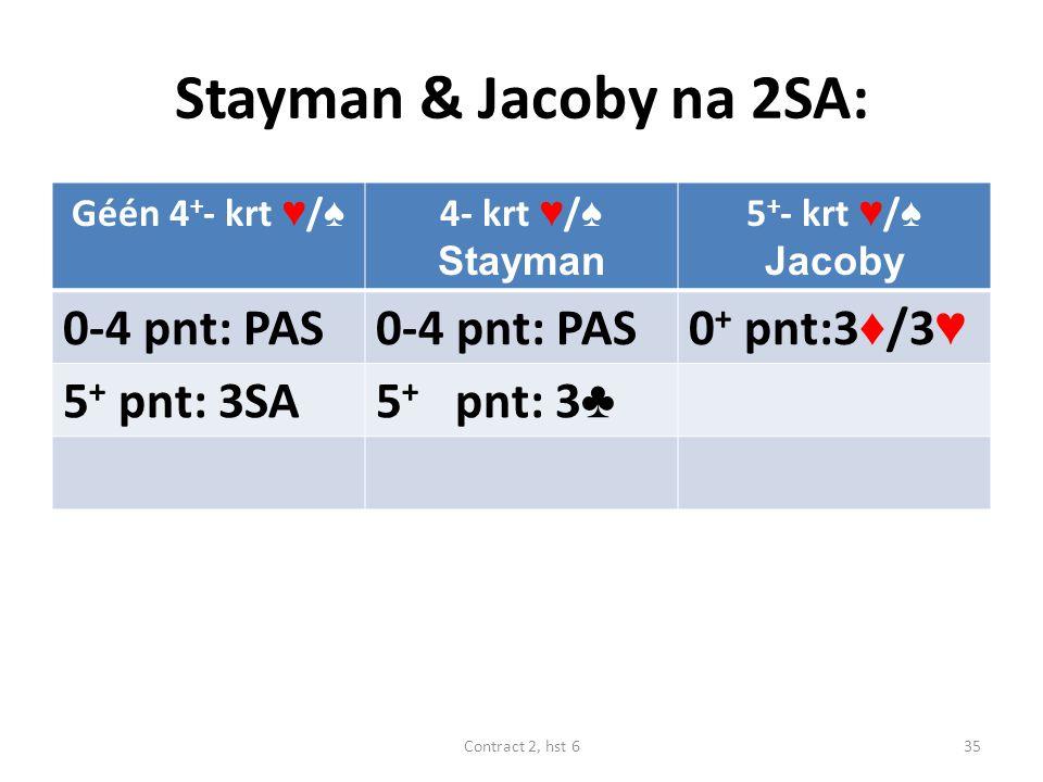 Stayman & Jacoby na 2SA: 0-4 pnt: PAS 0+ pnt:3♦/3♥ 5+ pnt: 3SA