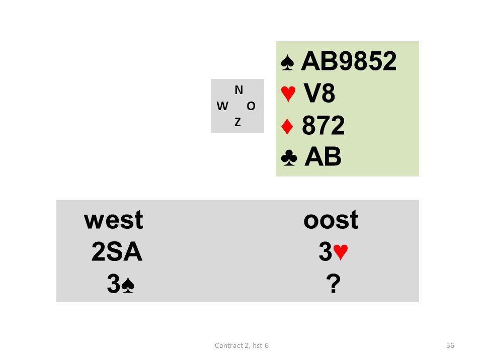 ♠ AB9852 ♥ V8 ♦ 872 ♣ AB west oost 2SA 3♥ 3♠ N W O Z