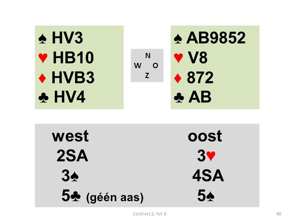 ♠ HV3 ♥ HB10 ♦ HVB3 ♣ HV4 ♠ AB9852 ♥ V8 ♦ 872 ♣ AB west oost 2SA 3♥