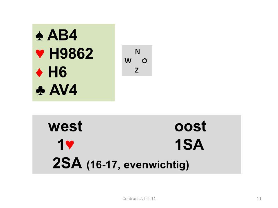 ♠ AB4 ♥ H9862 ♦ H6 ♣ AV4 west oost 1♥ 1SA 2SA (16-17, evenwichtig)