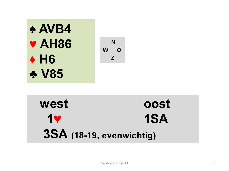 ♠ AVB4 ♥ AH86 ♦ H6 ♣ V85 west oost 1♥ 1SA 3SA (18-19, evenwichtig)