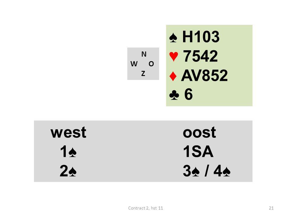 ♠ H103 ♥ 7542 ♦ AV852 ♣ 6 west oost 1♠ 1SA 2♠ 3♠ / 4♠ N W O Z