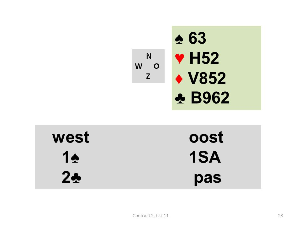 ♠ 63 ♥ H52 ♦ V852 ♣ B962 west oost 1♠ 1SA 2♣ pas west oost 1♠ 1SA