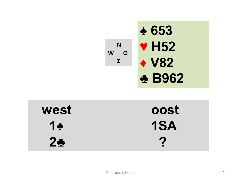 ♠ 653 ♥ H52 ♦ V82 ♣ B962 west oost 1♠ 1SA 2♣ west oost 1♠ 1SA