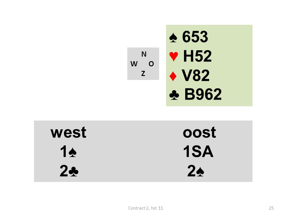 ♠ 653 ♥ H52 ♦ V82 ♣ B962 west oost 1♠ 1SA 2♣ 2♠ west oost 1♠ 1SA