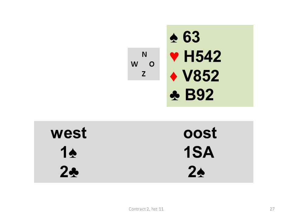 ♠ 63 ♥ H542 ♦ V852 ♣ B92 west oost 1♠ 1SA 2♣ 2♠ west oost 1♠ 1SA