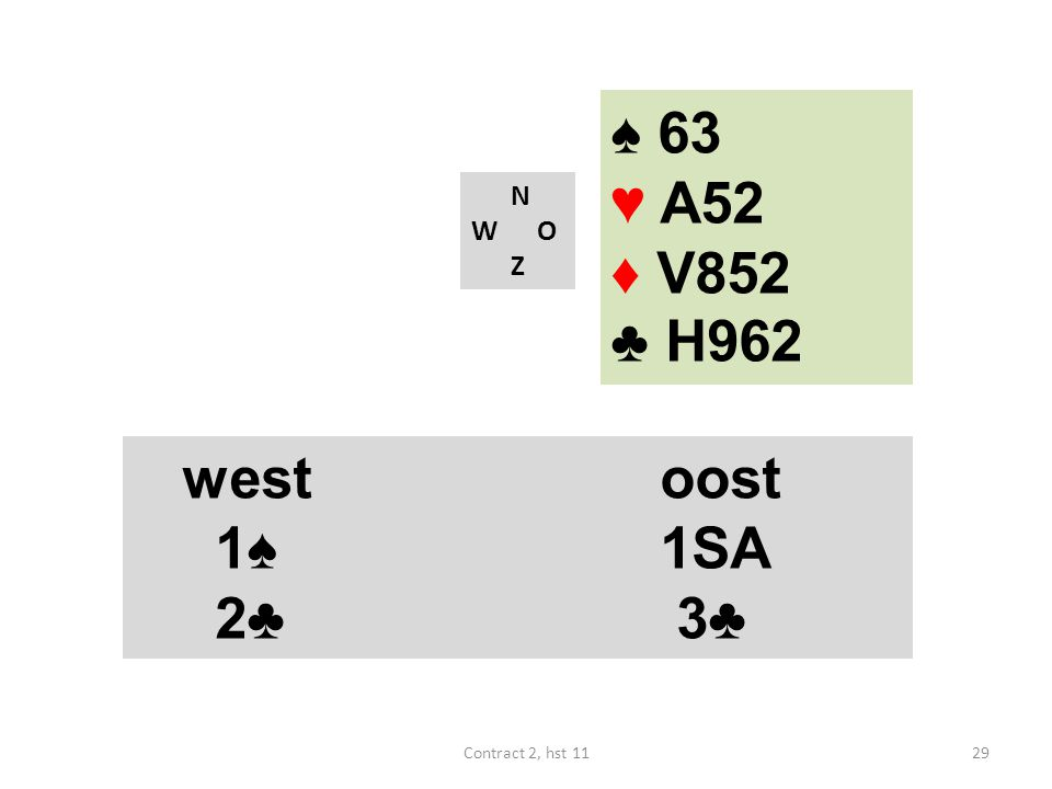 ♠ 63 ♥ A52 ♦ V852 ♣ H962 west oost 1♠ 1SA 2♣ 3♣ west oost 1♠ 1SA