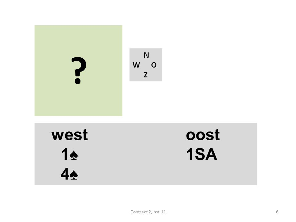 N W O Z west oost 1♠ 1SA 4♠ Contract 2, hst 11