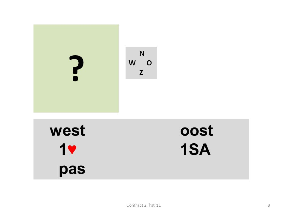 N W O Z west oost 1♥ 1SA pas Contract 2, hst 11