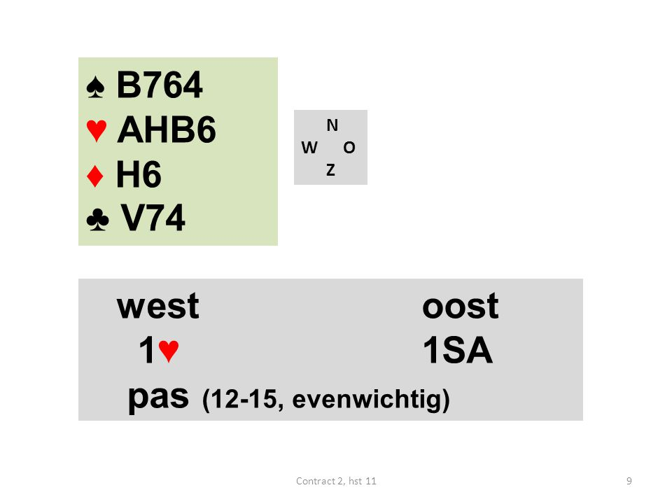 ♠ B764 ♥ AHB6 ♦ H6 ♣ V74 west oost 1♥ 1SA pas (12-15, evenwichtig)