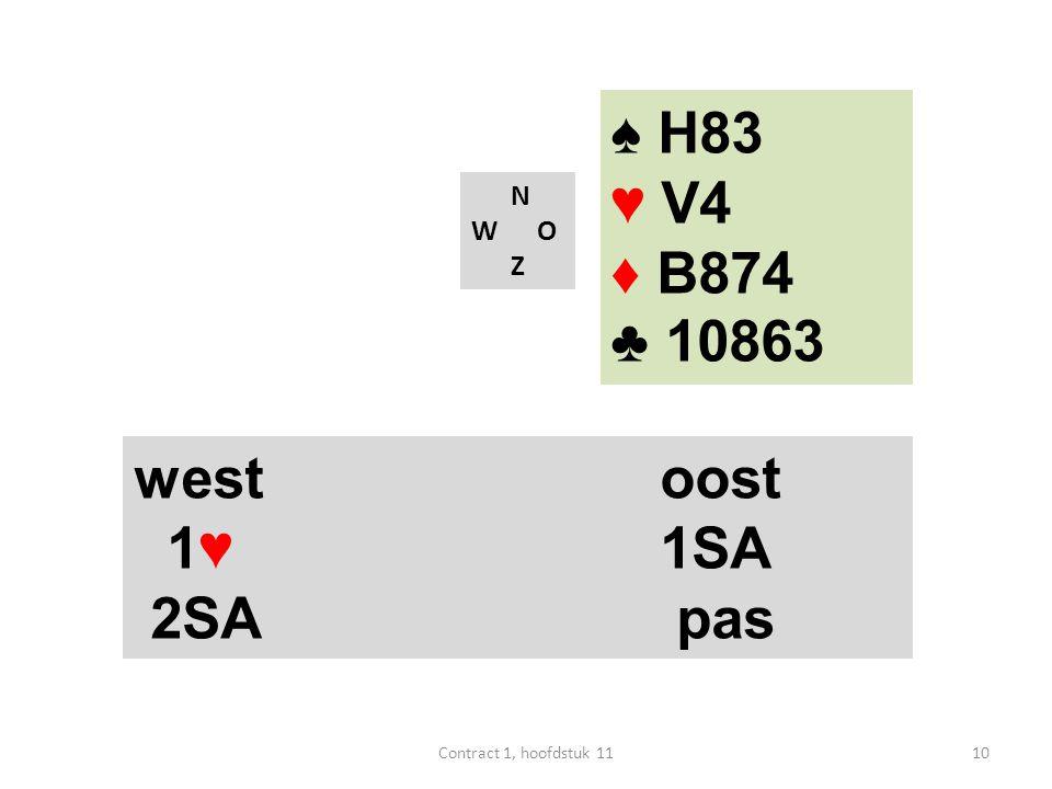 ♠ H83 ♥ V4 ♦ B874 ♣ 10863 west oost 1♥ 1SA 2SA pas N W O Z