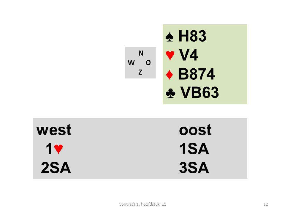 ♠ H83 ♥ V4 ♦ B874 ♣ VB63 west oost 1♥ 1SA 2SA 3SA N W O Z