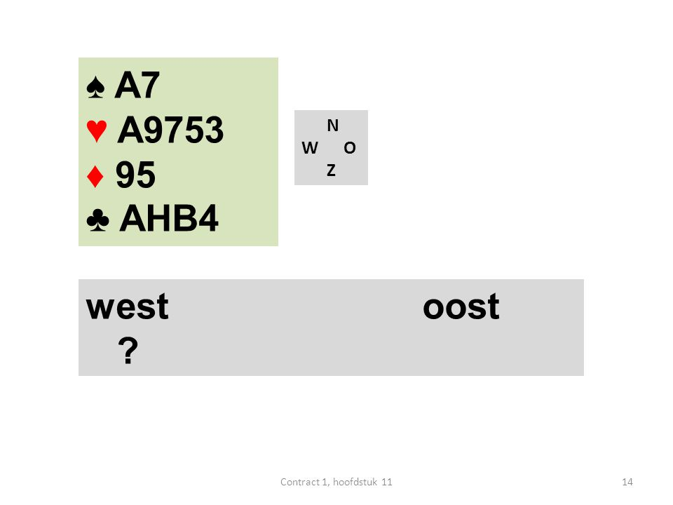♠ A7 ♥ A9753 ♦ 95 ♣ AHB4 N W O Z west oost Contract 1, hoofdstuk 11