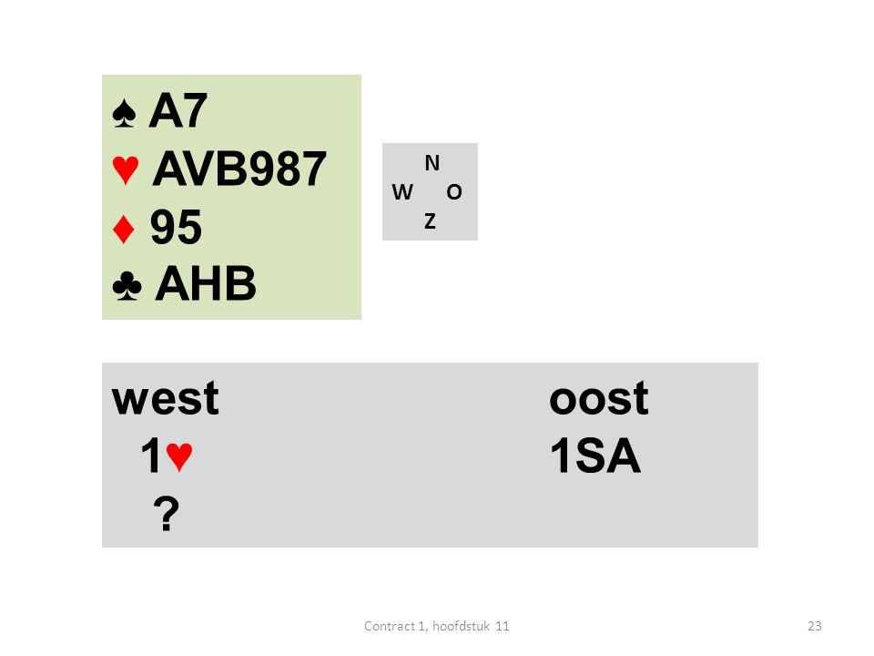 ♠ A7 ♥ AVB987 ♦ 95 ♣ AHB west oost 1♥ 1SA N W O Z