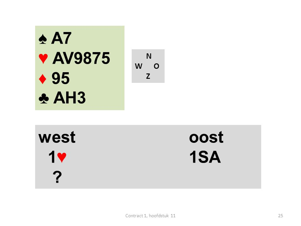 ♠ A7 ♥ AV9875 ♦ 95 ♣ AH3 west oost 1♥ 1SA N W O Z