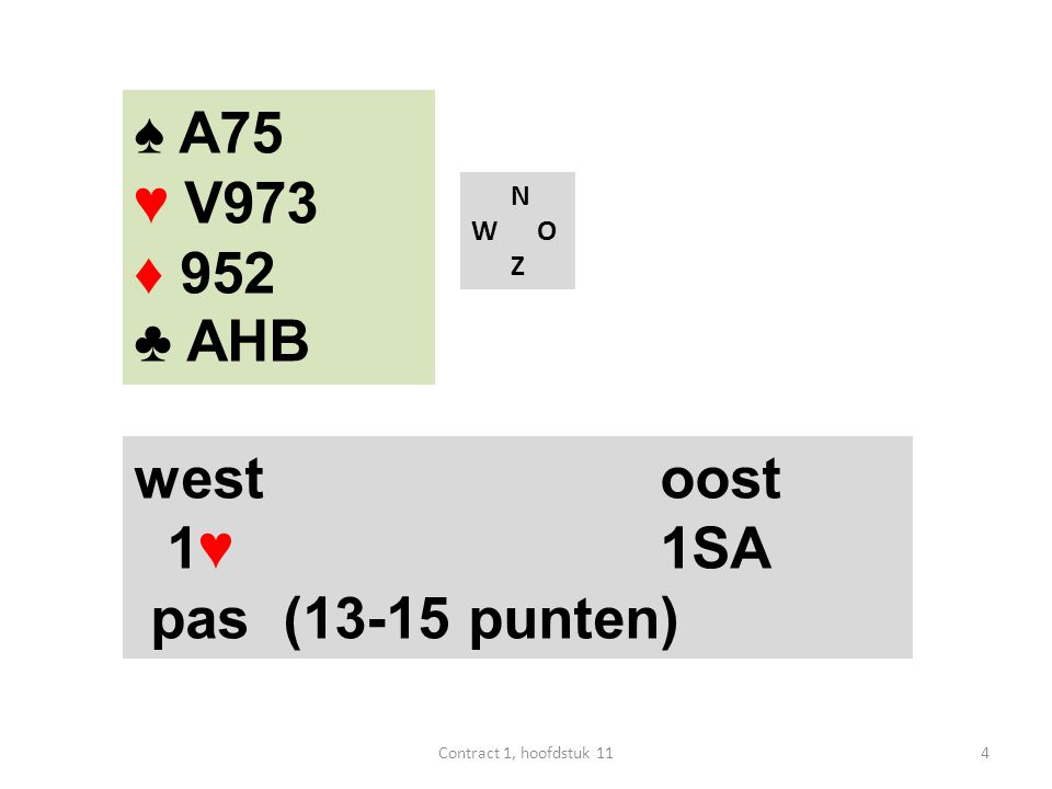 ♠ A75 ♥ V973 ♦ 952 ♣ AHB west oost 1♥ 1SA pas (13-15 punten) N W O Z