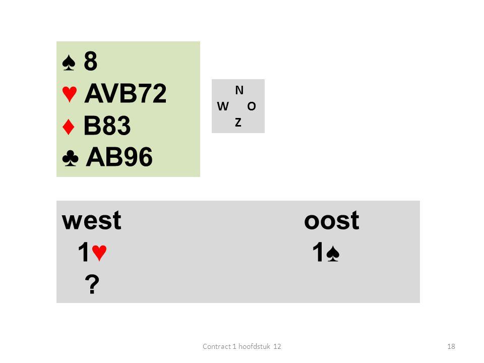 ♠ 8 ♥ AVB72 ♦ B83 ♣ AB96 west oost 1♥ 1♠ N W O Z