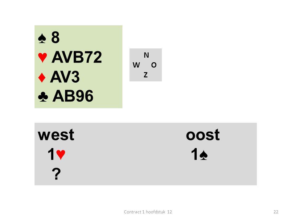 ♠ 8 ♥ AVB72 ♦ AV3 ♣ AB96 west oost 1♥ 1♠ N W O Z
