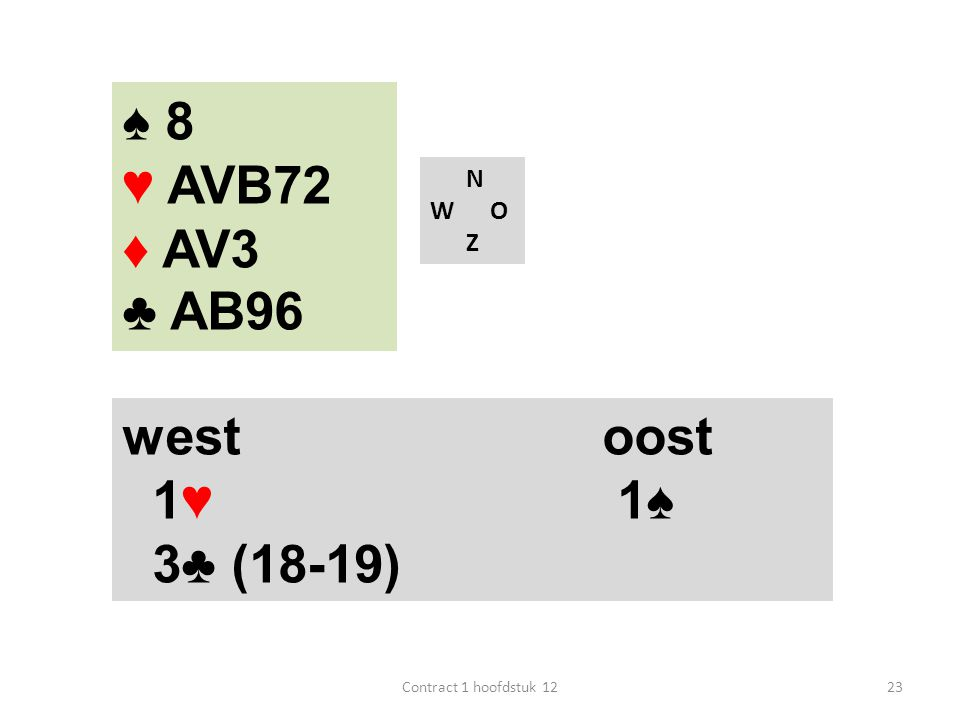 ♠ 8 ♥ AVB72 ♦ AV3 ♣ AB96 west oost 1♥ 1♠ 3♣ (18-19) N W O Z