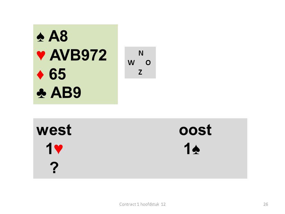 ♠ A8 ♥ AVB972 ♦ 65 ♣ AB9 west oost 1♥ 1♠ N W O Z