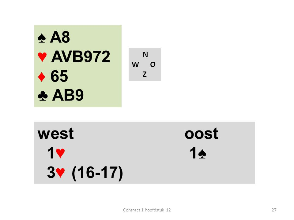 ♠ A8 ♥ AVB972 ♦ 65 ♣ AB9 west oost 1♥ 1♠ 3♥ (16-17) N W O Z