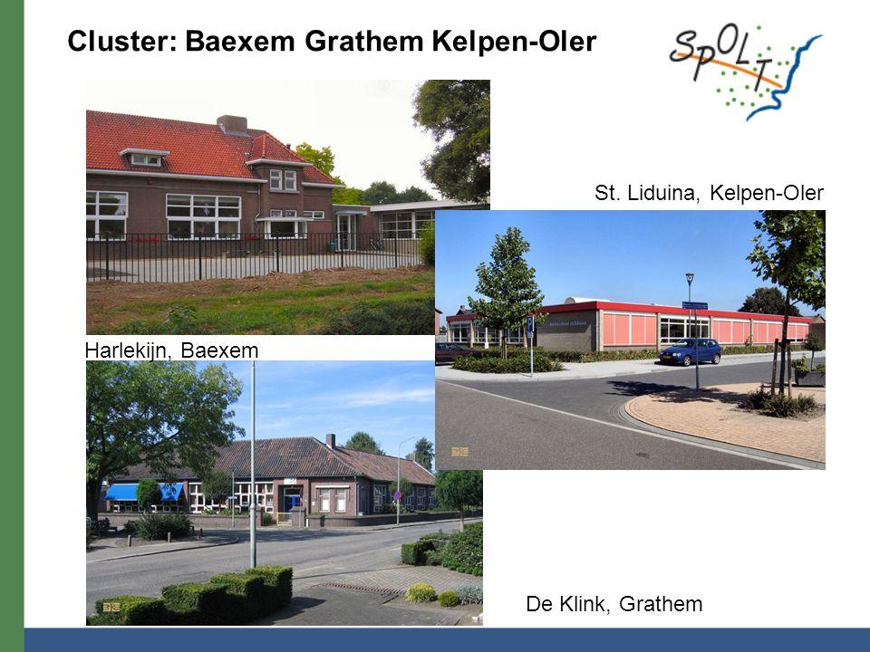 Cluster: Baexem Grathem Kelpen-Oler