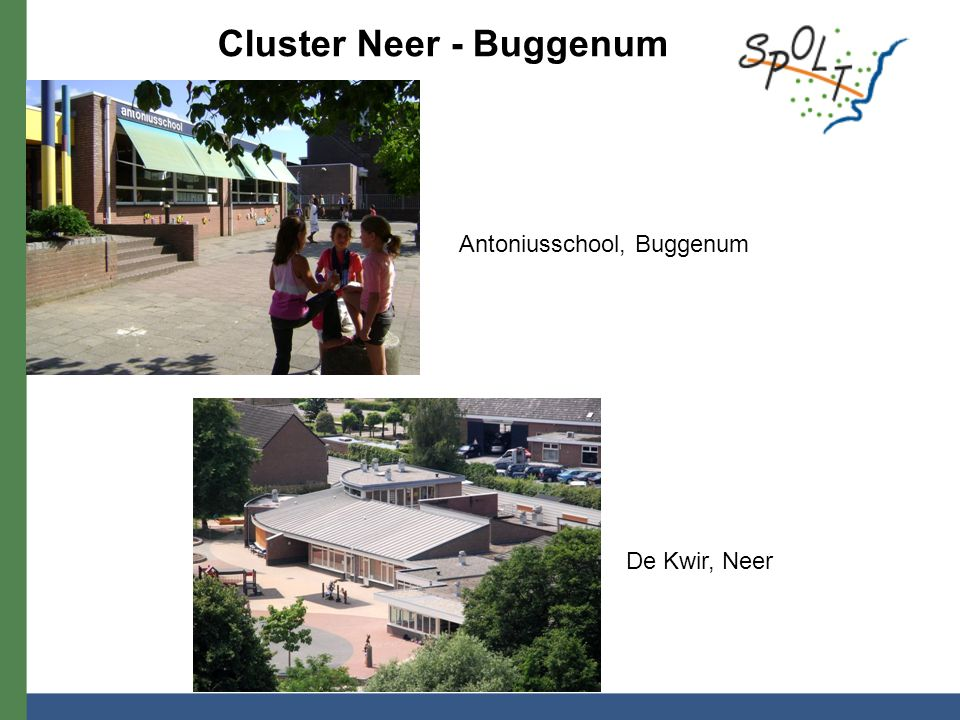 Cluster Neer - Buggenum