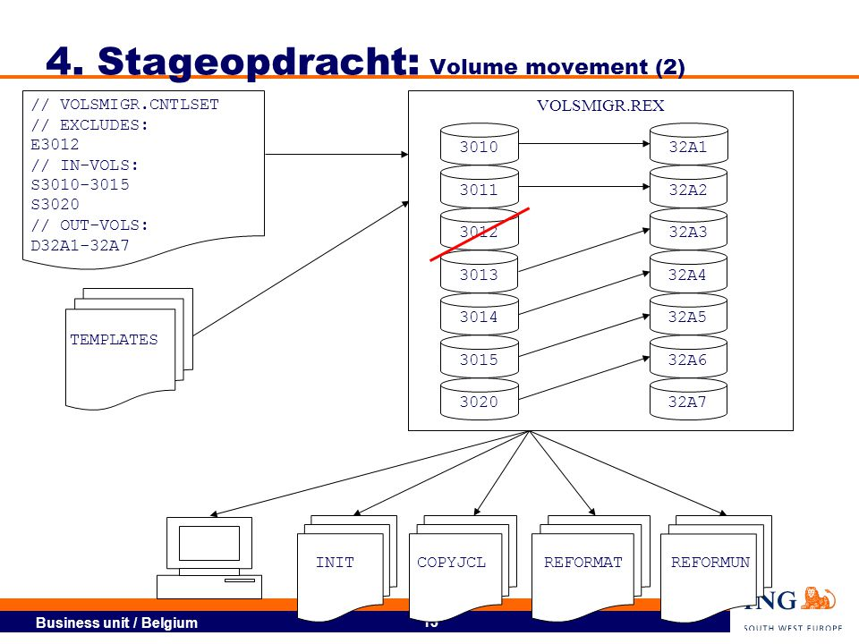4. Stageopdracht: Volume movement (2)