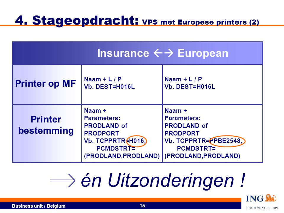 4. Stageopdracht: VPS met Europese printers (2)