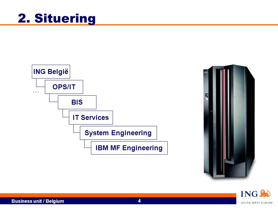 2. Situering ING België OPS/IT … BIS IT Services System Engineering