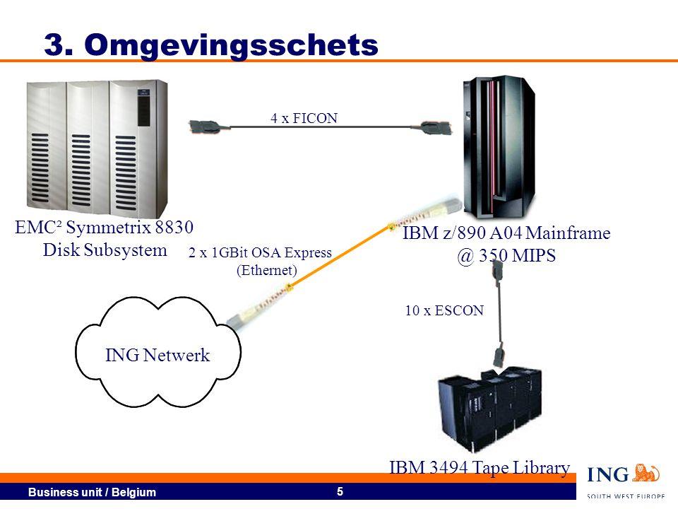 IBM z/890 A04 Mainframe @ 350 MIPS